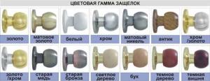 Ручка фиксатор НН-03
