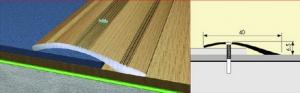 Кант полукруг 40мм 1,8м.
