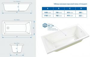 """Акриловая ванна """"Стандарт"""" 150х70см Россия"""