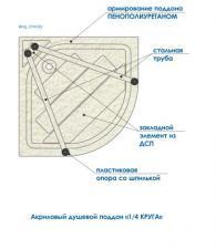 Душевой поддон акрил 1/4 круга 900х900 (арт.Ч1077)